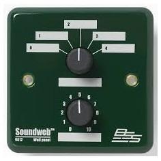 Control Remoto de Pared, 2 controles rotativos, 5 posic ; E